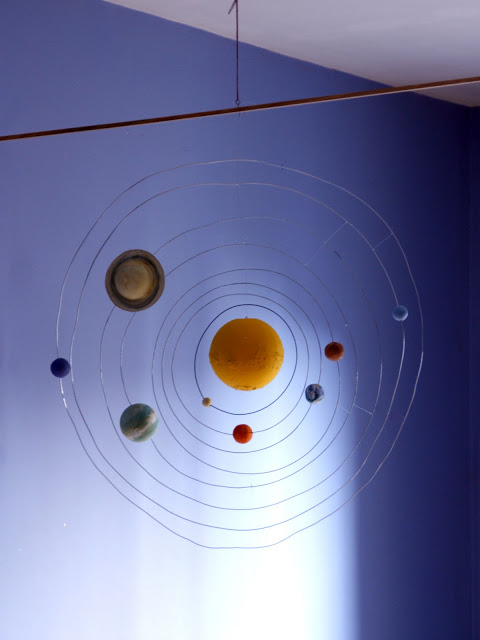 Solar System Mobile Craft Template - Pics about space