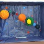 solar-system-gunes-sistemi-modeli