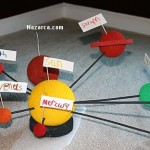 solarsystem-nazarca