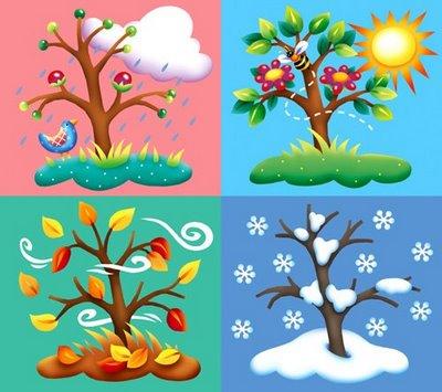 Mevsimleri anlatan ağaç resimleri