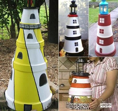 saksilardan-bahce-dekoru-icin-deniz feneri