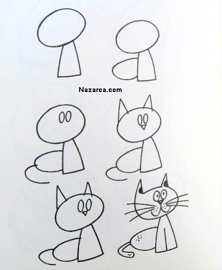 sevimli-afacan-karikatur-kedi