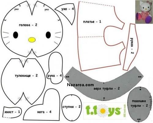 kece-hello-kity-bebek-yapilisi-dikilisi-1