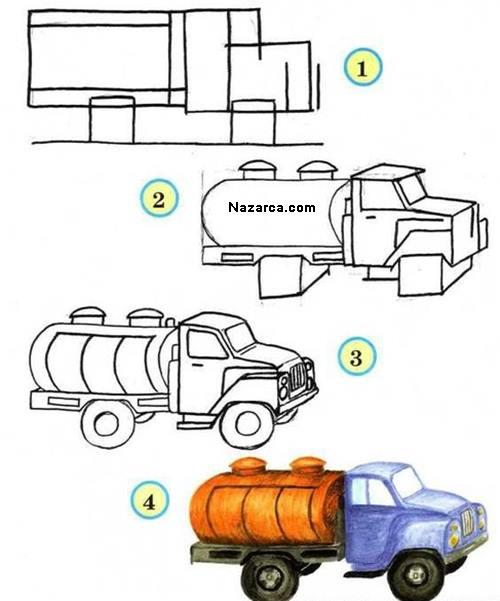 21 Tane Büyük Motorlu Araçlar Nasil çizilir Nazarcacom
