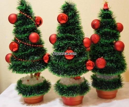 Evde çam Ağacı Yap Arşivleri Nazarcacom
