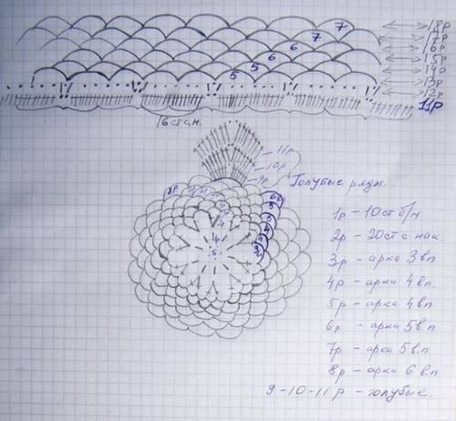 Resimli-anlatimli-kugulu-dantel-orme-3