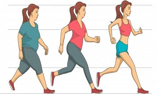 sagliki-egzersiz-ile-recetesiz-diyet-zayiflik